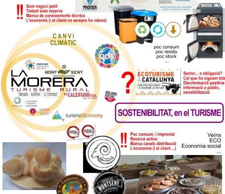 Aspectos de sostenibilidad, en la Morera